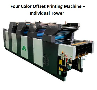 best offset printing machine in india